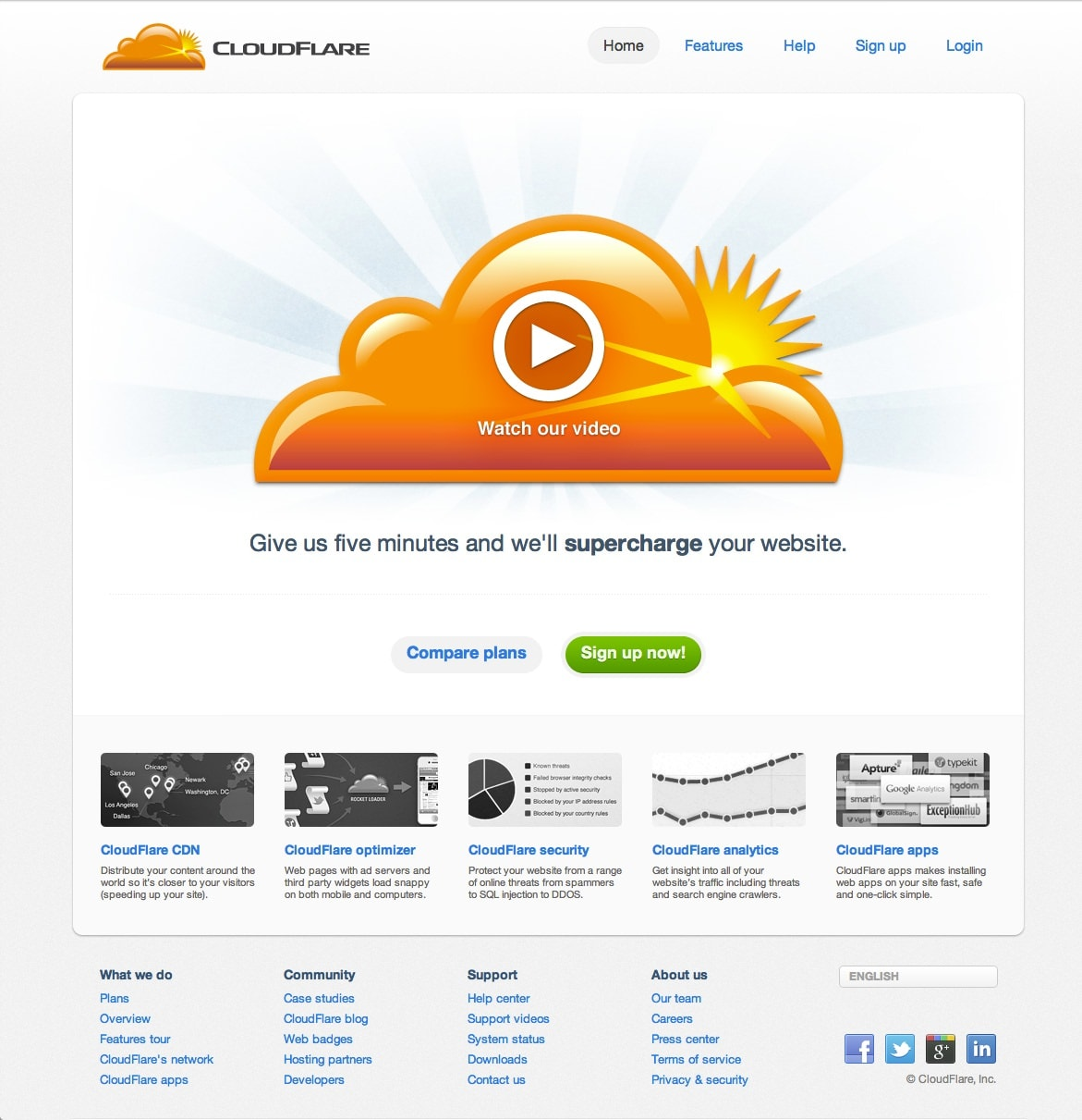 CloudFlare – Supercharge your website in five minutes?